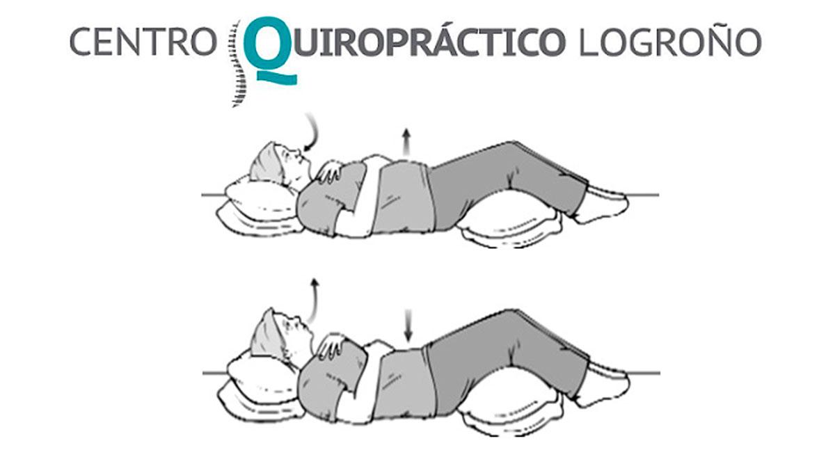 Esquema para beneficiarte de la respiración abdominal o diafragma