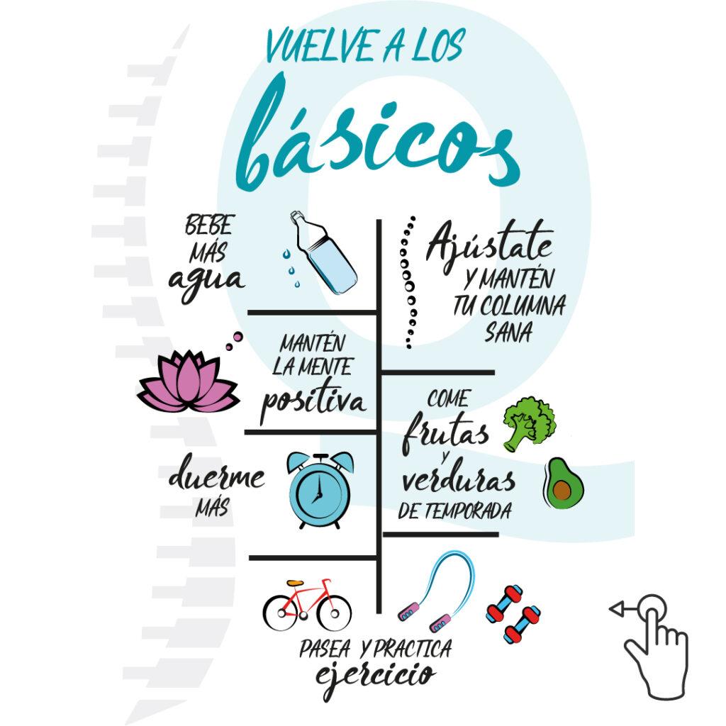 Seis básicos del bienestar
